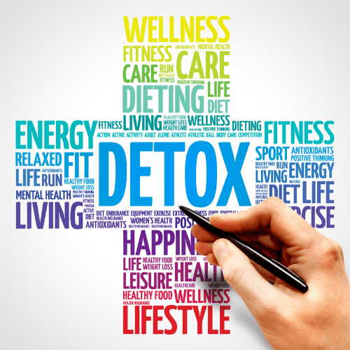 Why Would You Detox Your Body?